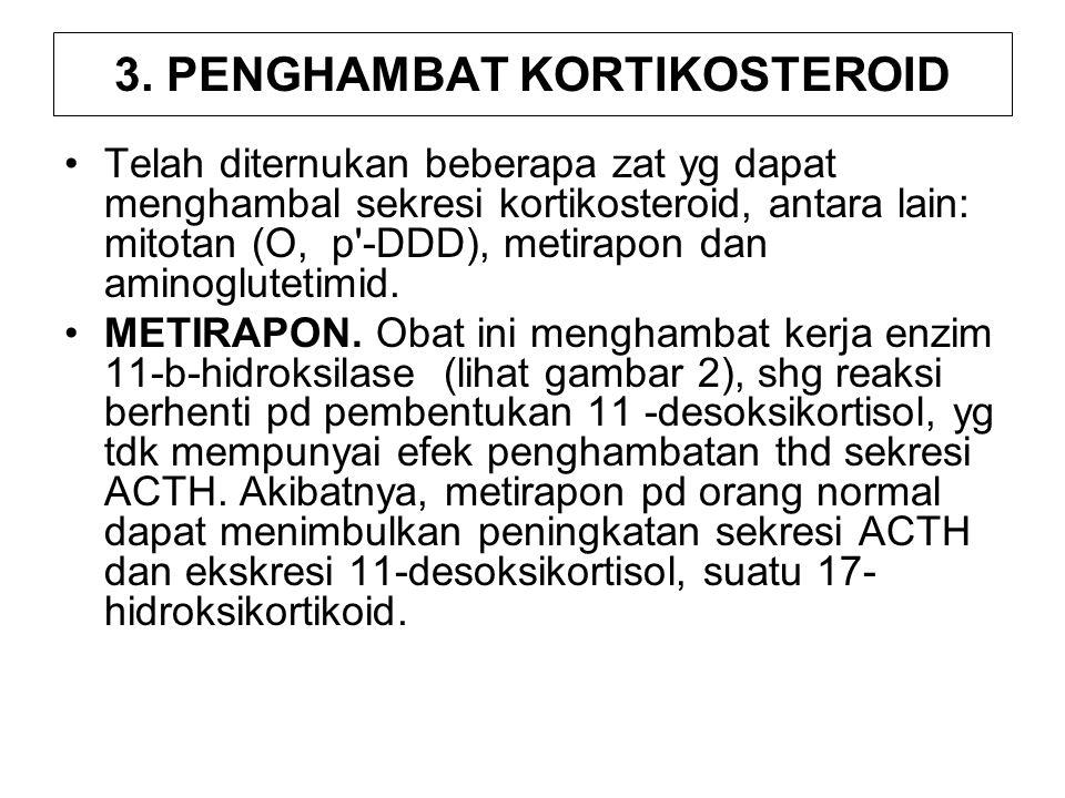3. PENGHAMBAT KORTIKOSTEROID