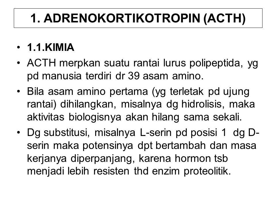 1. ADRENOKORTIKOTROPIN (ACTH)