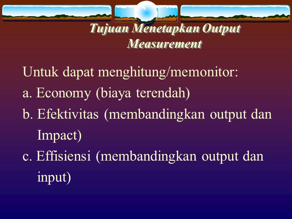 Tujuan Menetapkan Output Measurement