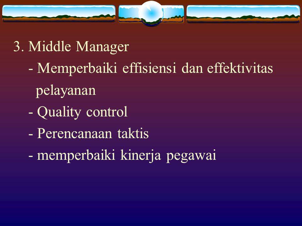 3. Middle Manager - Memperbaiki effisiensi dan effektivitas. pelayanan. - Quality control. - Perencanaan taktis.