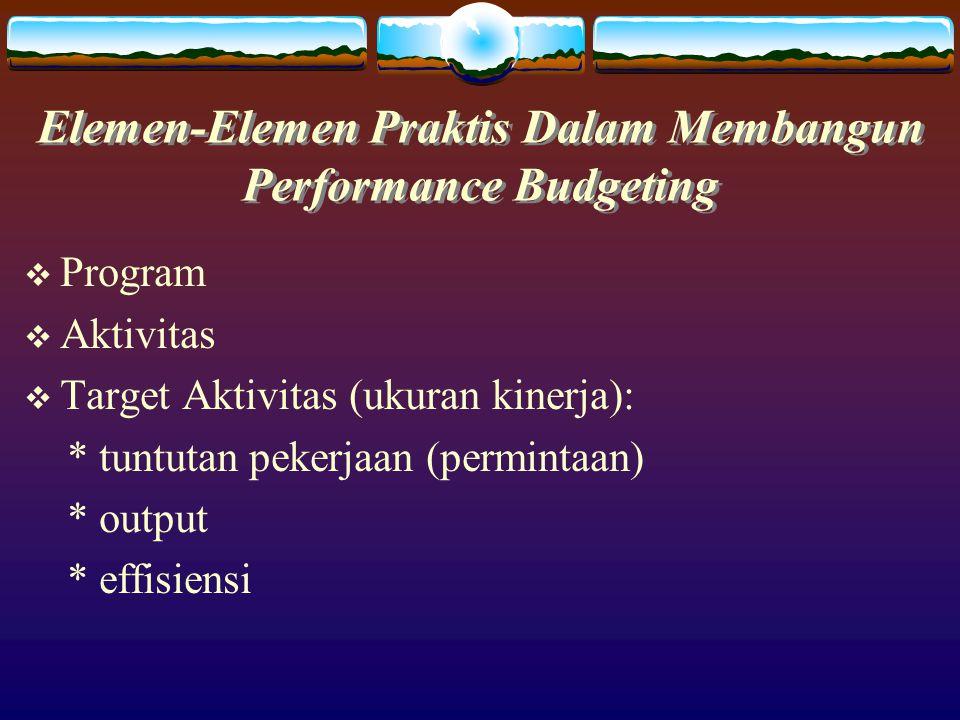 Elemen-Elemen Praktis Dalam Membangun Performance Budgeting