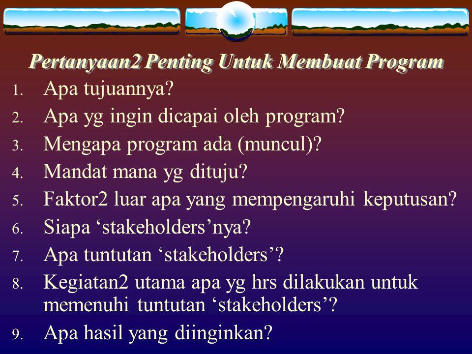 Pertanyaan2 Penting Untuk Membuat Program