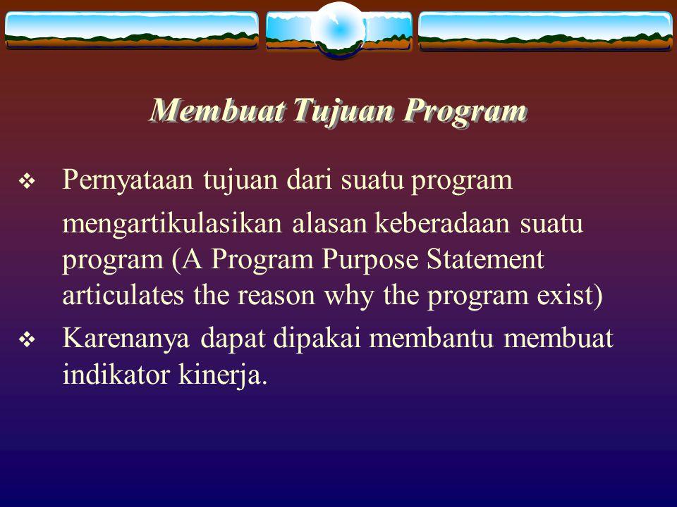 Membuat Tujuan Program