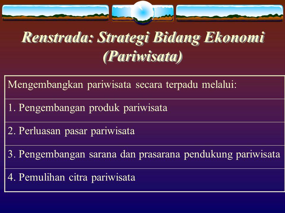 Renstrada: Strategi Bidang Ekonomi (Pariwisata)