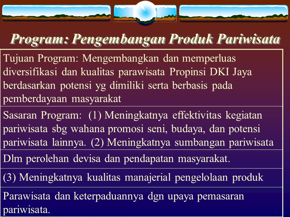 Program: Pengembangan Produk Pariwisata