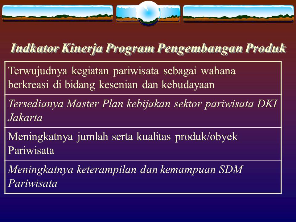 Indkator Kinerja Program Pengembangan Produk