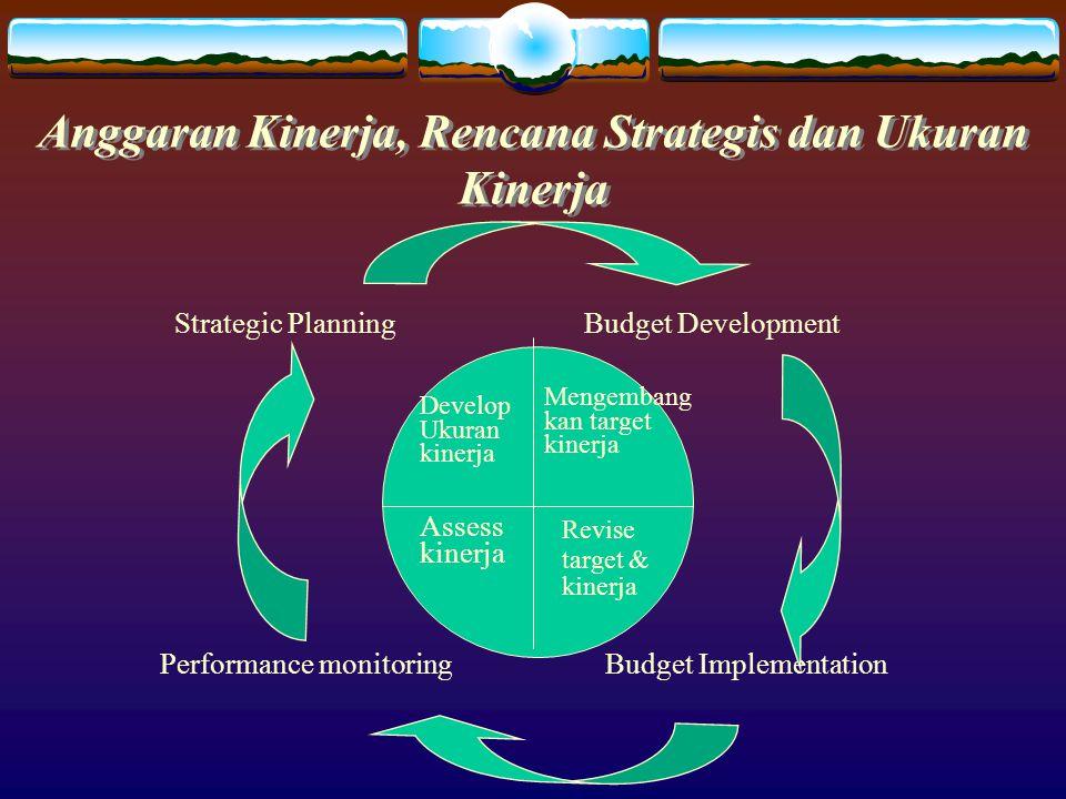 Anggaran Kinerja, Rencana Strategis dan Ukuran Kinerja