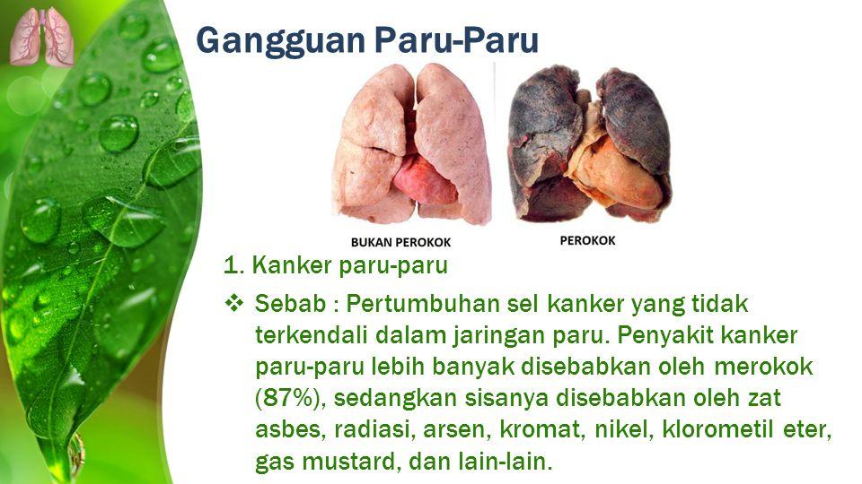 Gangguan Paru-Paru 1. Kanker paru-paru
