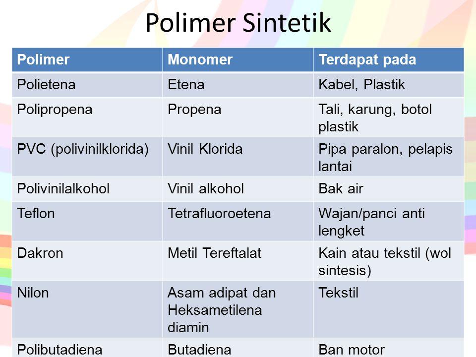 Polimer Sintetik Polimer Monomer Terdapat pada Polietena Etena