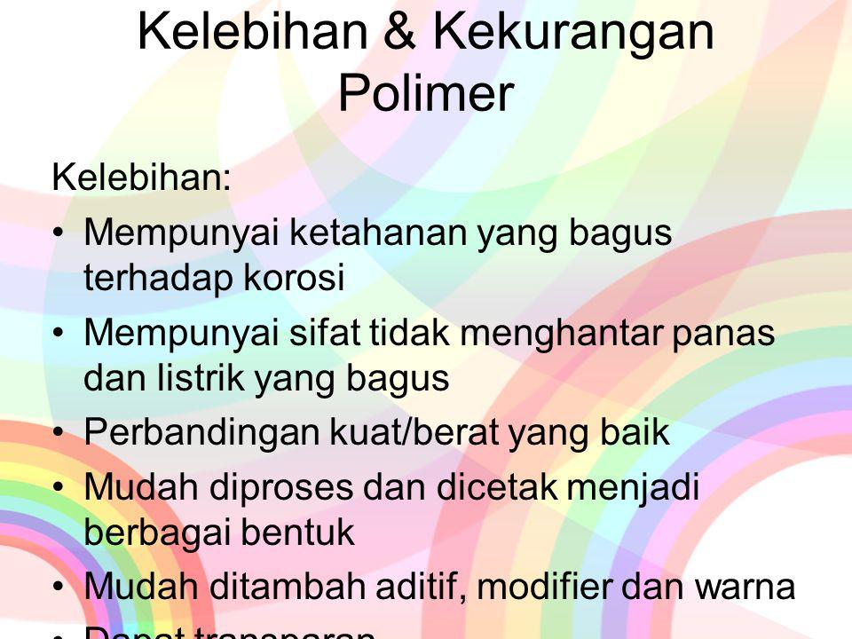 Kelebihan & Kekurangan Polimer