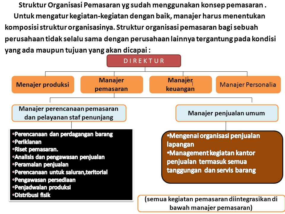 Struktur Organisasi Pemasaran yg sudah menggunakan konsep pemasaran .