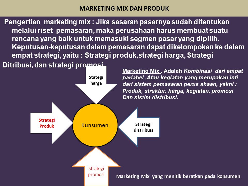 MARKETING MIX DAN PRODUK