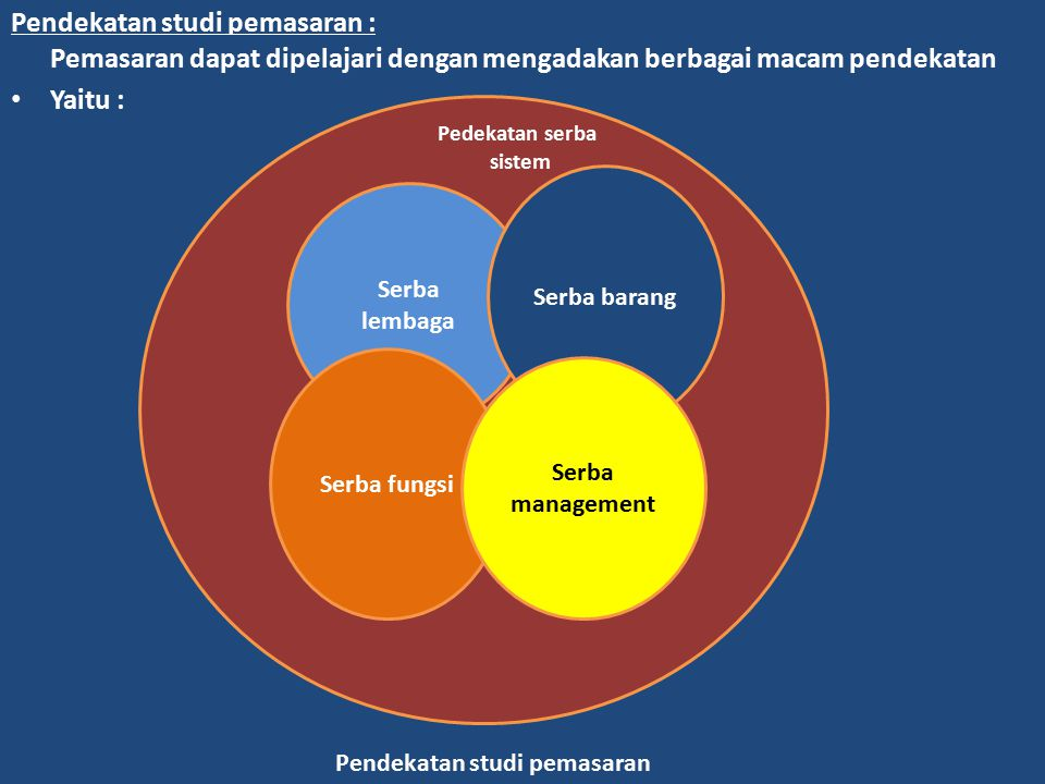 Pendekatan studi pemasaran :