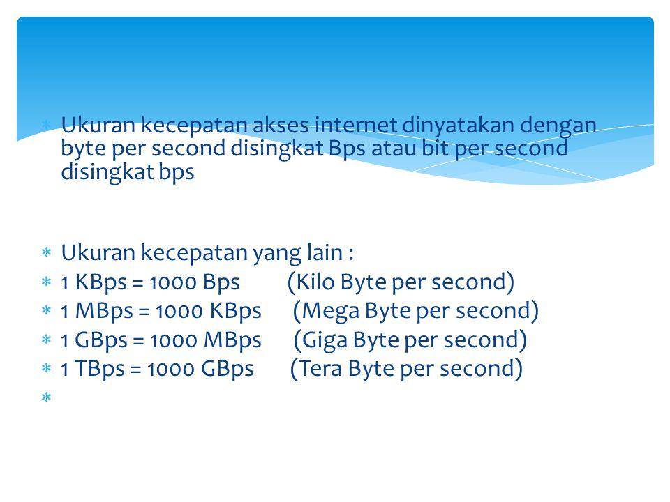 Ukuran kecepatan akses internet dinyatakan dengan byte per second disingkat Bps atau bit per second disingkat bps