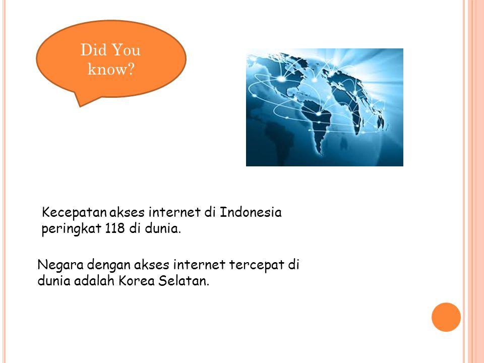 Did You know. Kecepatan akses internet di Indonesia peringkat 118 di dunia.
