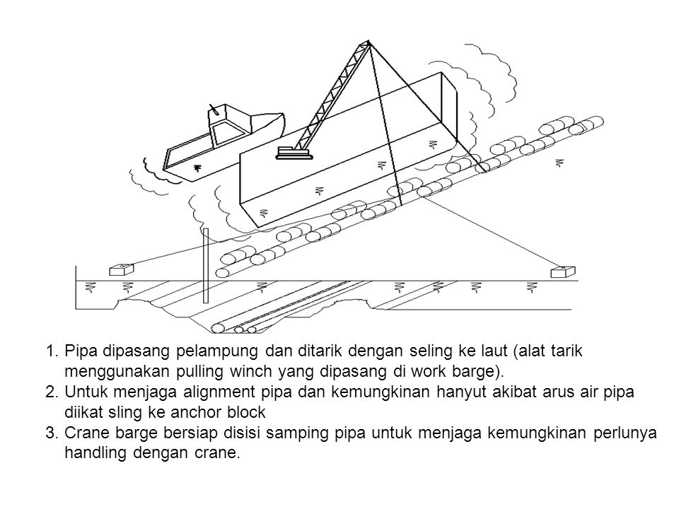 1. Pipa dipasang pelampung dan ditarik dengan seling ke laut (alat tarik