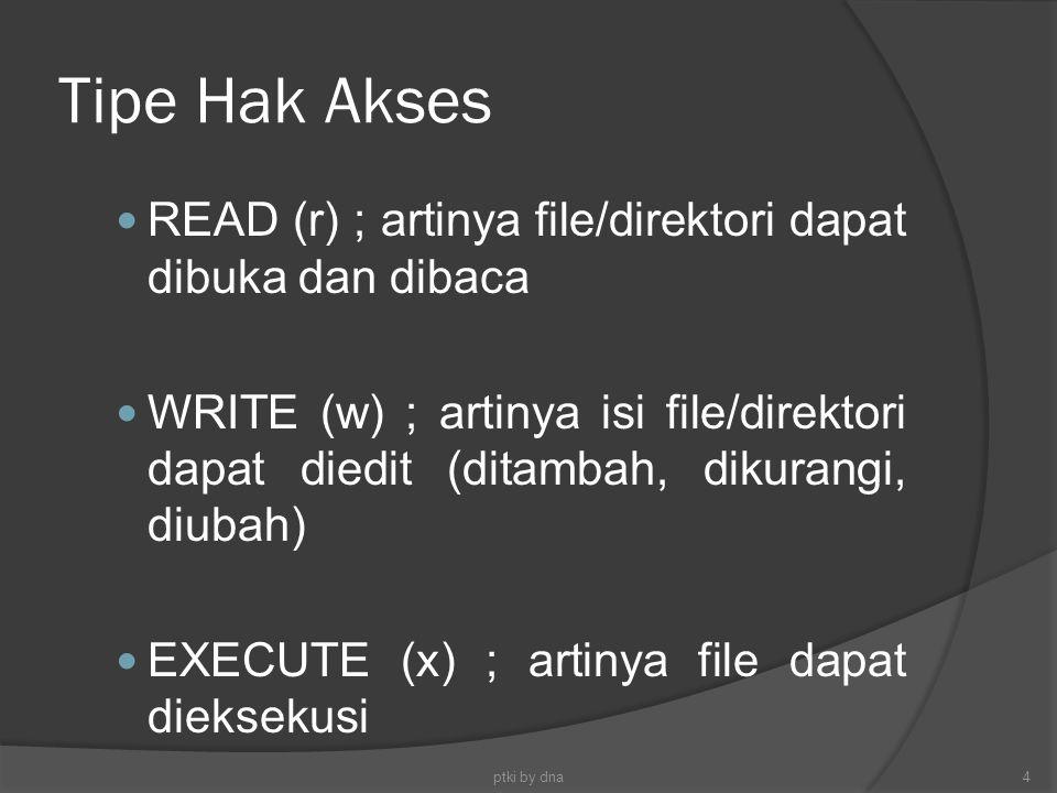 Tipe Hak Akses READ (r) ; artinya file/direktori dapat dibuka dan dibaca.