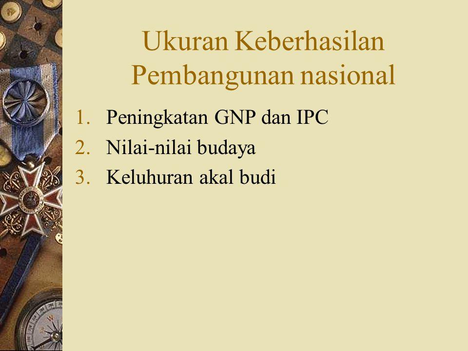 Ukuran Keberhasilan Pembangunan nasional