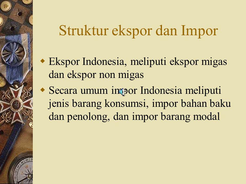 Struktur ekspor dan Impor