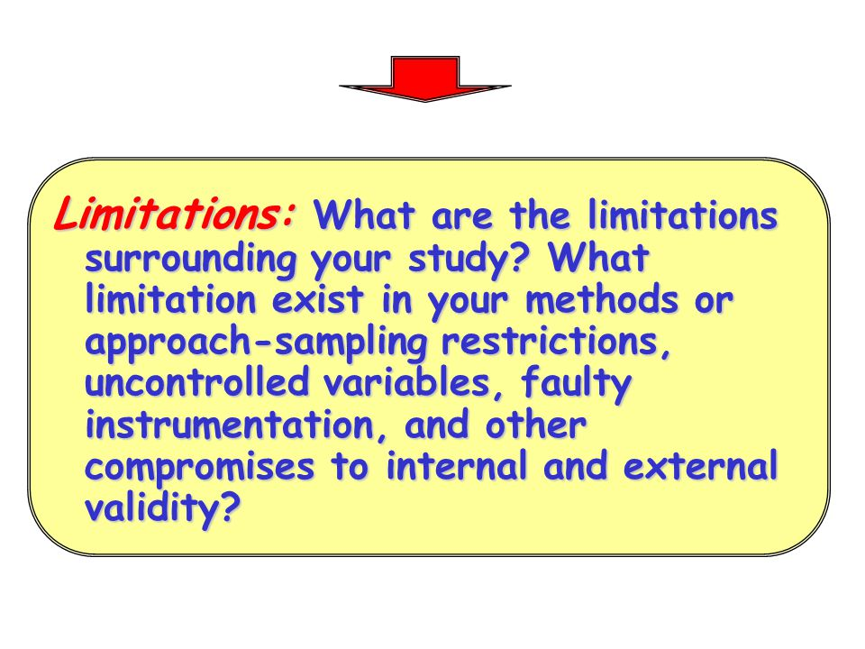 Limitations: What are the limitations surrounding your study