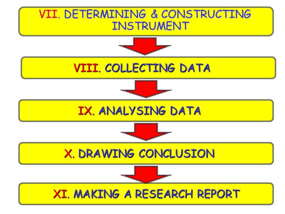 VII. DETERMINING & CONSTRUCTING INSTRUMENT