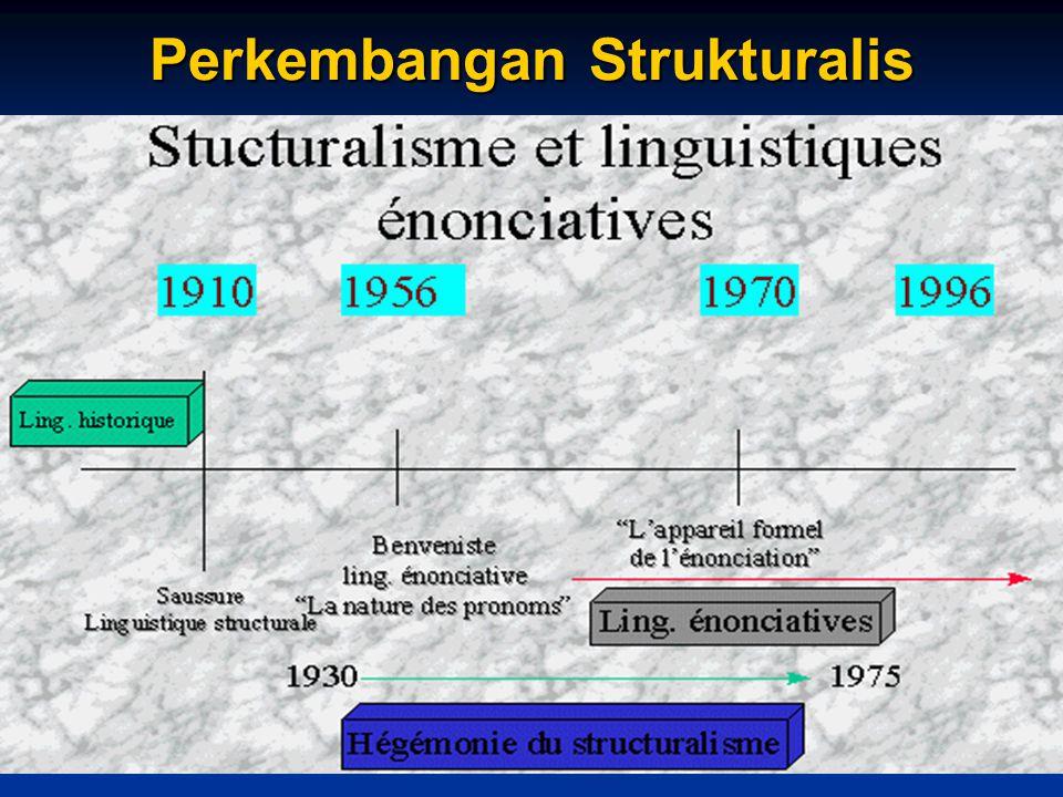 Perkembangan Strukturalis