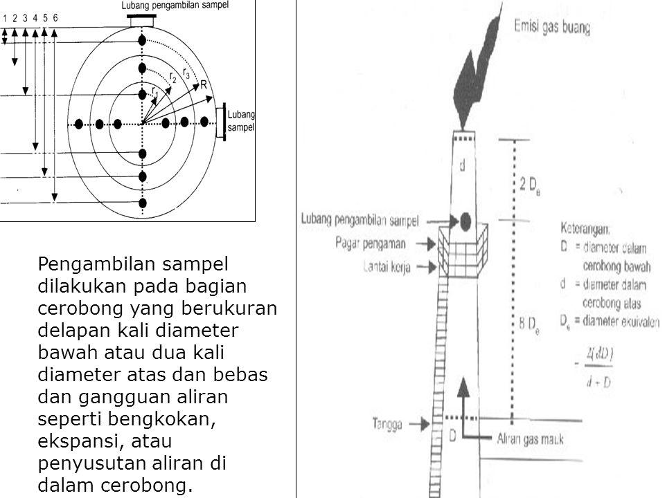 Pengambilan sampel dilakukan pada bagian cerobong yang berukuran delapan kali diameter bawah atau dua kali diameter atas dan bebas dan gangguan aliran seperti bengkokan, ekspansi, atau penyusutan aliran di dalam cerobong.