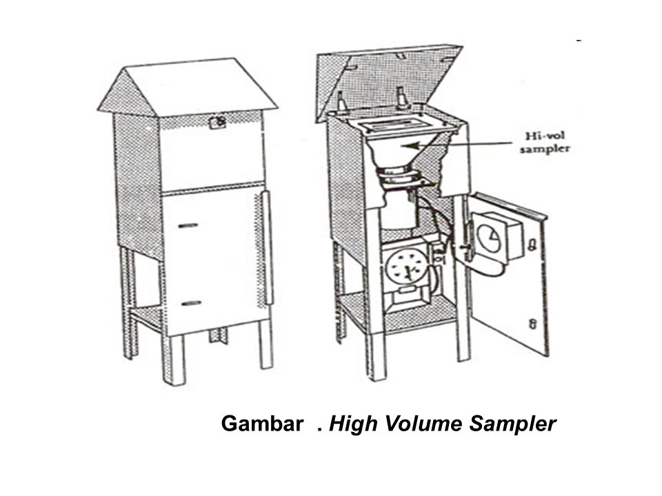 Gambar . High Volume Sampler