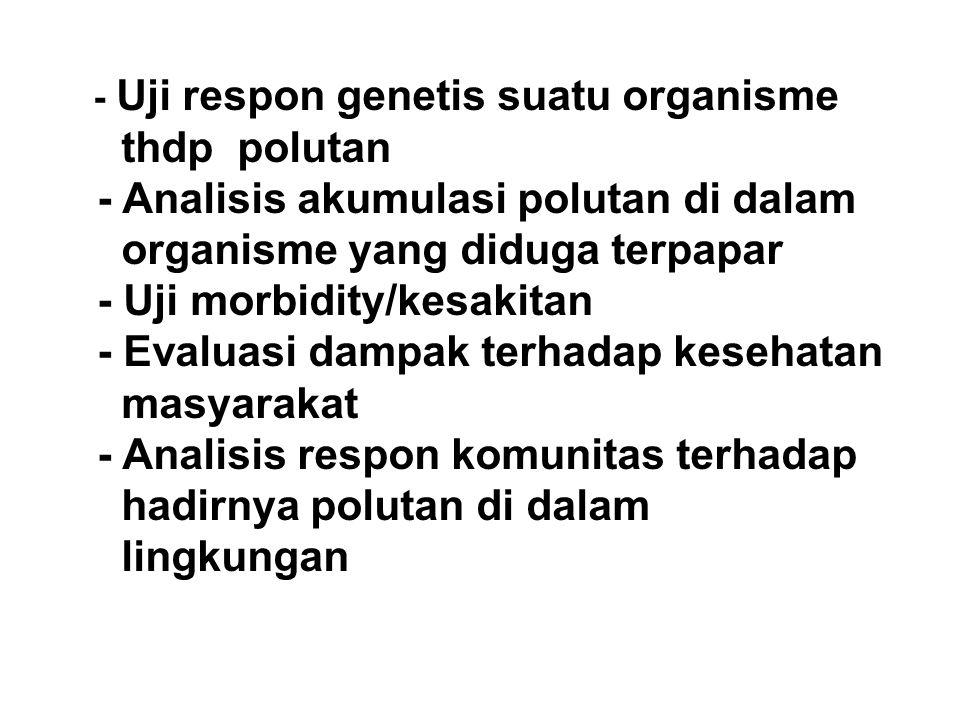 - Analisis akumulasi polutan di dalam organisme yang diduga terpapar