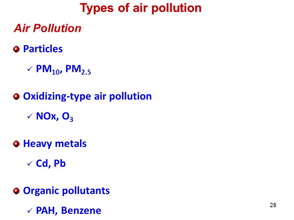 Types of air pollution Air Pollution Particles PM10, PM2.5