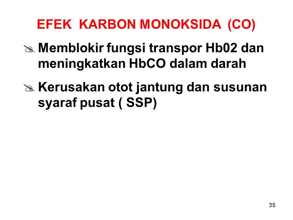 Memblokir fungsi transpor Hb02 dan meningkatkan HbCO dalam darah