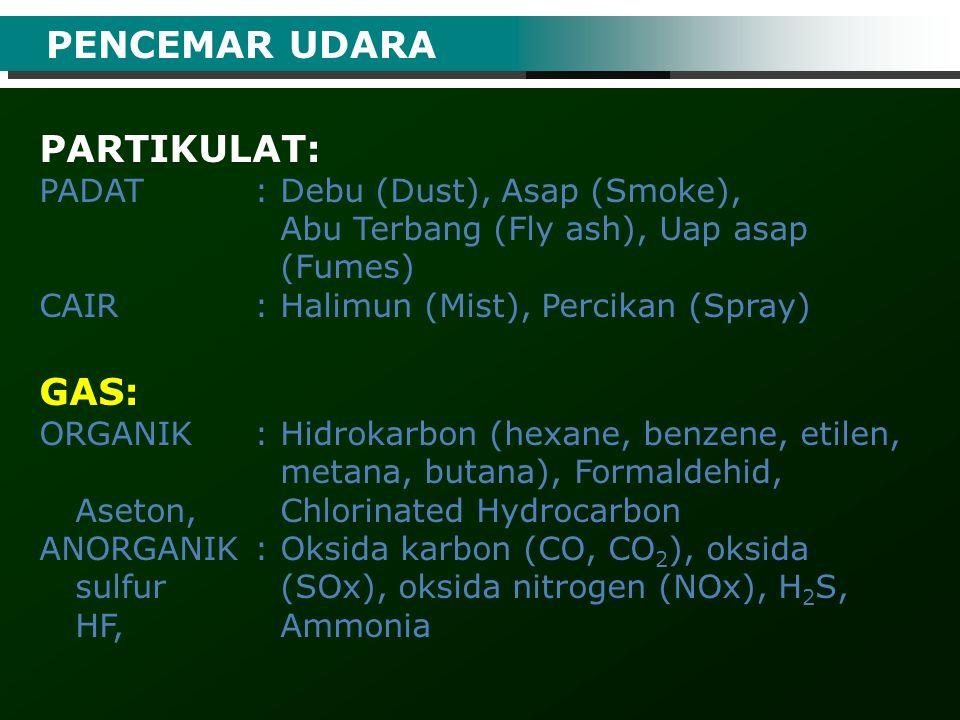 PENCEMAR UDARA PARTIKULAT: GAS: PADAT : Debu (Dust), Asap (Smoke),