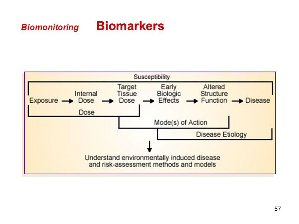 Biomonitoring Biomarkers 57 57
