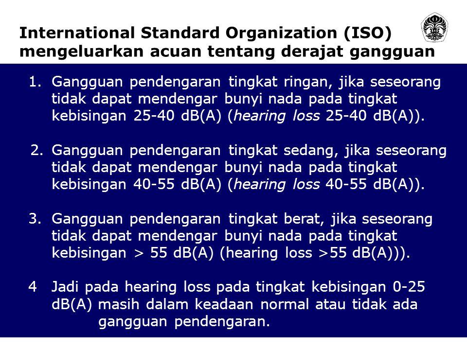 International Standard Organization (ISO) mengeluarkan acuan tentang derajat gangguan