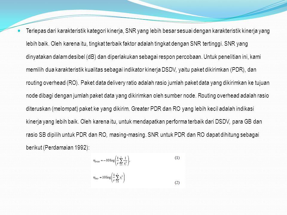 Terlepas dari karakteristik kategori kinerja, SNR yang lebih besar sesuai dengan karakteristik kinerja yang lebih baik.