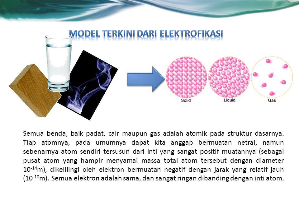 Model terkini dari elektrofikasi