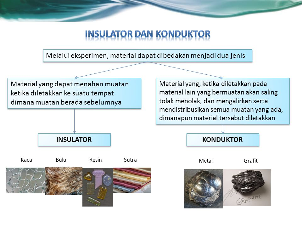 Insulator dan Konduktor