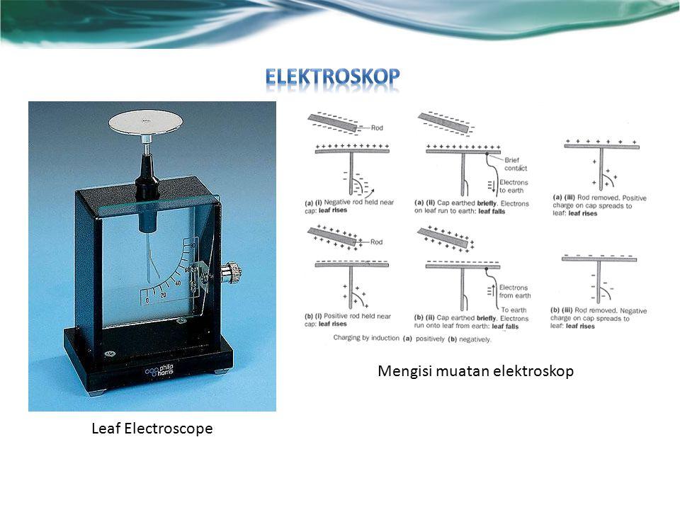 Mengisi muatan elektroskop