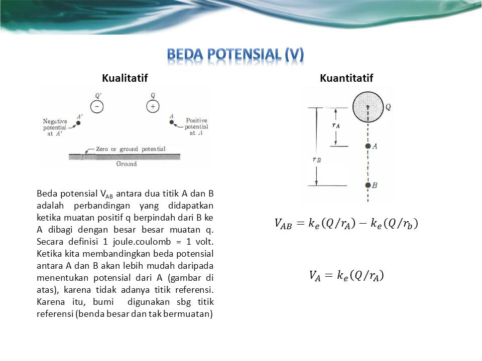 Beda potensial (v) Kualitatif Kuantitatif