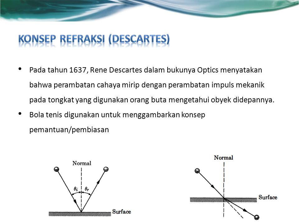 Konsep refraksi (Descartes)