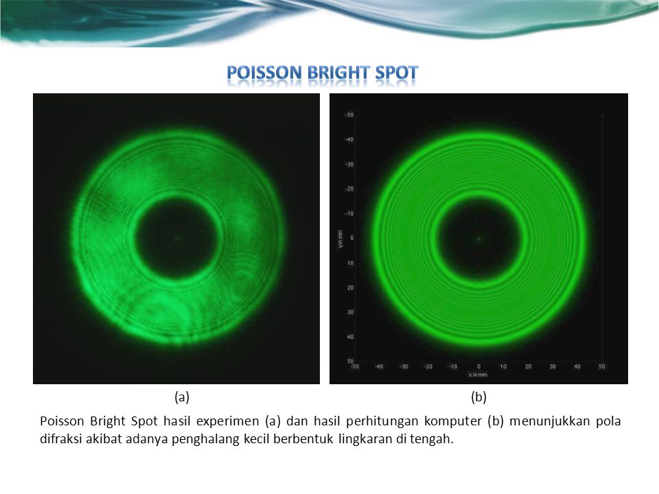 Poisson bright spot (a) (b)