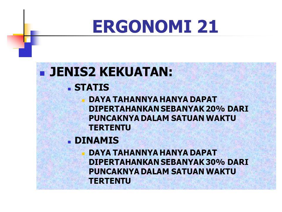 ERGONOMI 21 JENIS2 KEKUATAN: STATIS DINAMIS