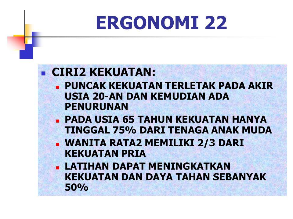 ERGONOMI 22 CIRI2 KEKUATAN: