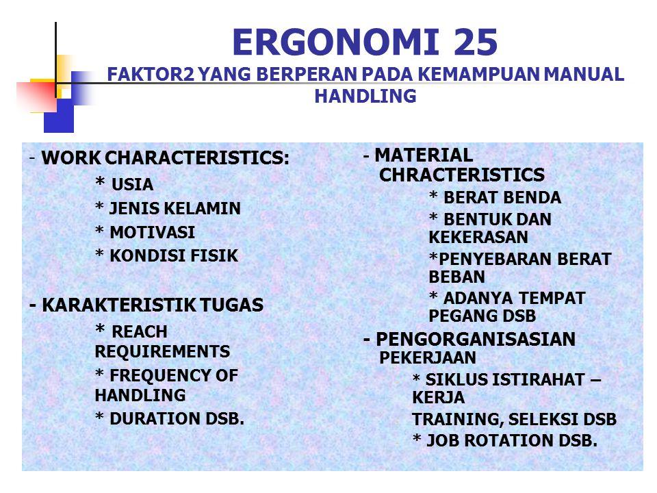 ERGONOMI 25 FAKTOR2 YANG BERPERAN PADA KEMAMPUAN MANUAL HANDLING