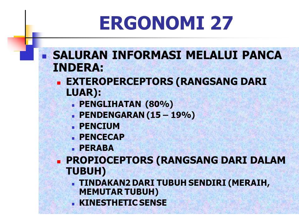 ERGONOMI 27 SALURAN INFORMASI MELALUI PANCA INDERA: