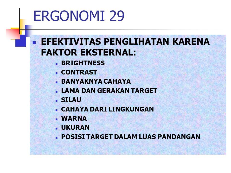 ERGONOMI 29 EFEKTIVITAS PENGLIHATAN KARENA FAKTOR EKSTERNAL: