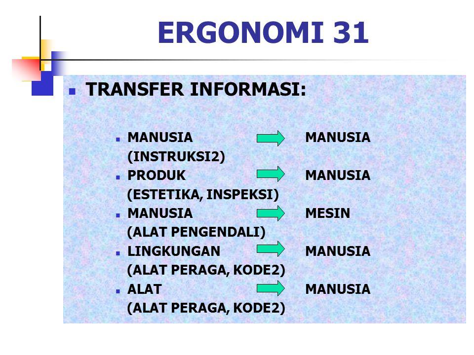 ERGONOMI 31 TRANSFER INFORMASI: MANUSIA MANUSIA (INSTRUKSI2)