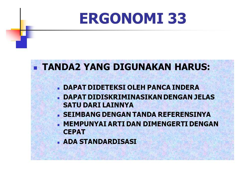 ERGONOMI 33 TANDA2 YANG DIGUNAKAN HARUS: