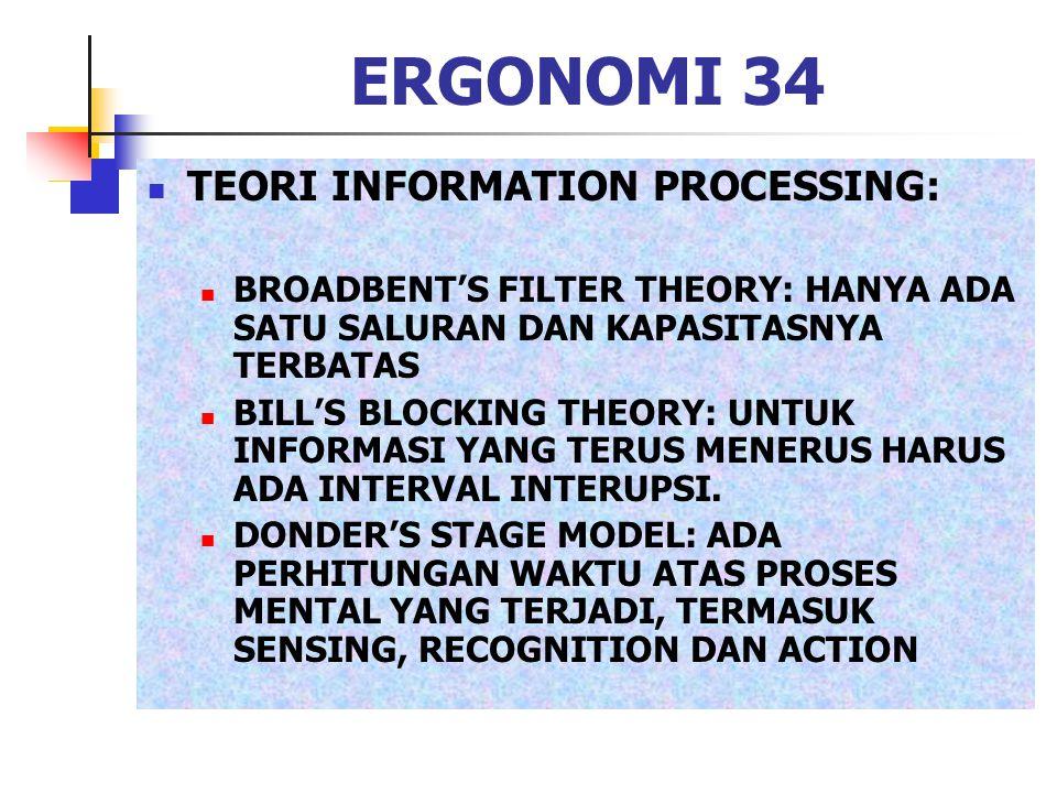 ERGONOMI 34 TEORI INFORMATION PROCESSING: