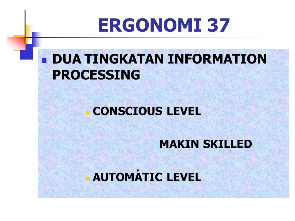 ERGONOMI 37 DUA TINGKATAN INFORMATION PROCESSING CONSCIOUS LEVEL